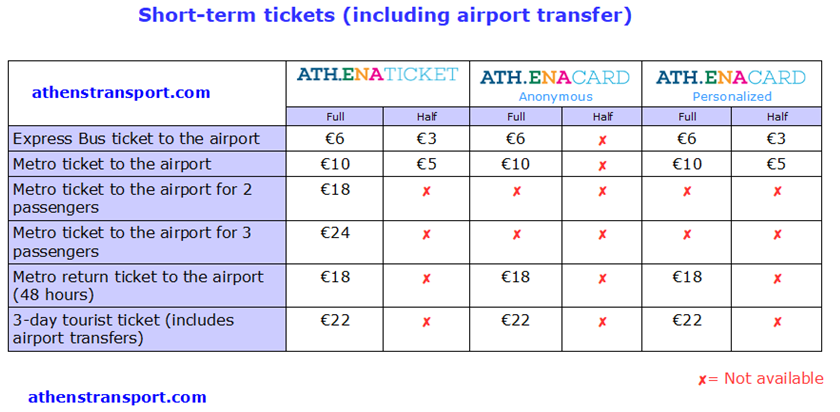 short20term20tickets20airport