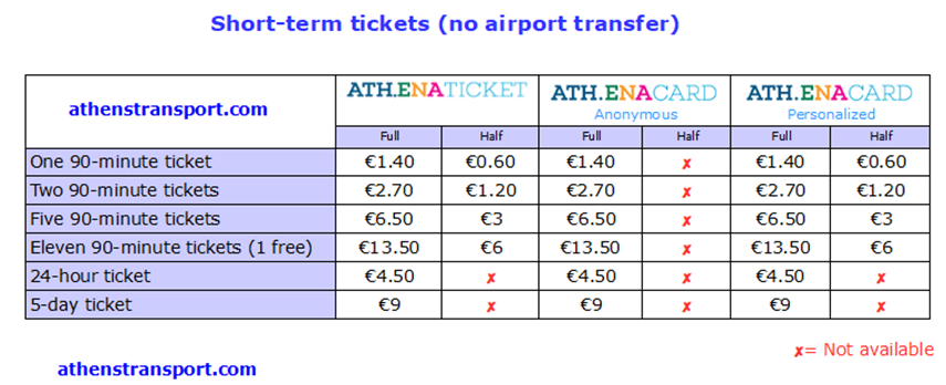 short20term20tickets20no20airport